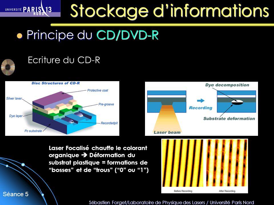 Sébastien Forget/Laboratoire de Physique des Lasers / Université Paris Nord Séance 5 Stockage dinformations CD réinscriptibles : CD-RW CD réinscriptibles : CD-RW Materiau pour CD réinscriptibles : alliage de métaux présentant 2 Phases (cristalline et amorphe) La même diode laser peut fonctionner à 3 puissances différentes : forte puissance : changement de phase par chauffage de cristallin (réfléchissant) amorphe (opaque) : ECRITURE puissance moyenne : amorphe cristallin : EFFACAGE puissance faible : LECTURE Alliage (AgInSbTe)
