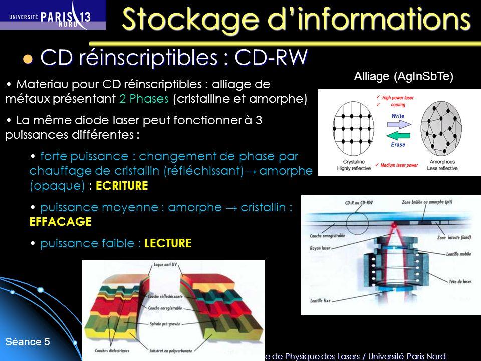 Sébastien Forget/Laboratoire de Physique des Lasers / Université Paris Nord Séance 5 Stockage dinformations CD réinscriptibles : CD-RW CD réinscriptib