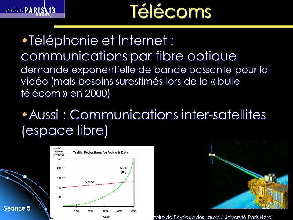 Sébastien Forget/Laboratoire de Physique des Lasers / Université Paris Nord Séance 5 Télécoms Téléphonie et Internet : communications par fibre optiqu