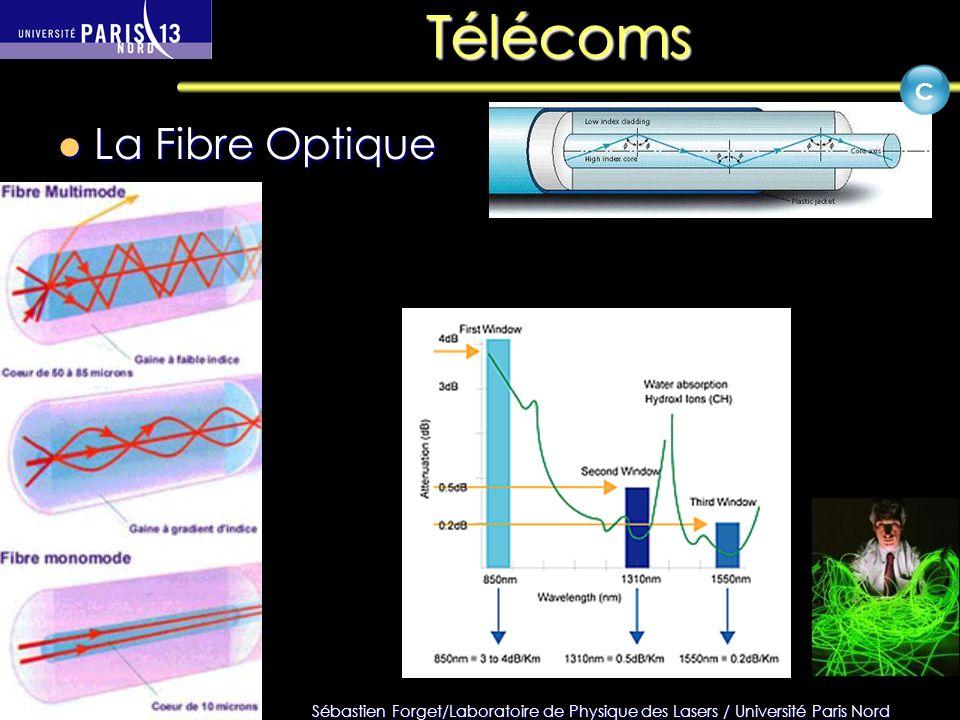 Sébastien Forget/Laboratoire de Physique des Lasers / Université Paris Nord Séance 5 Télécoms Diode laser de faible puissance, à 1.55 µm C