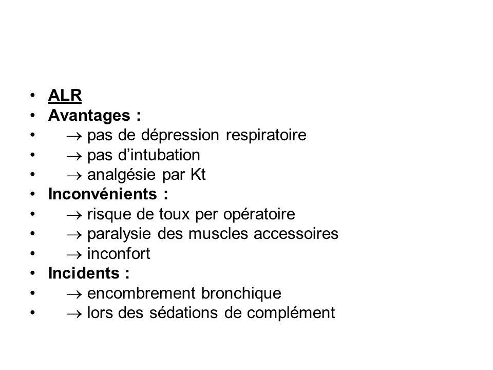 ALR Avantages : pas de dépression respiratoire pas dintubation analgésie par Kt Inconvénients : risque de toux per opératoire paralysie des muscles ac