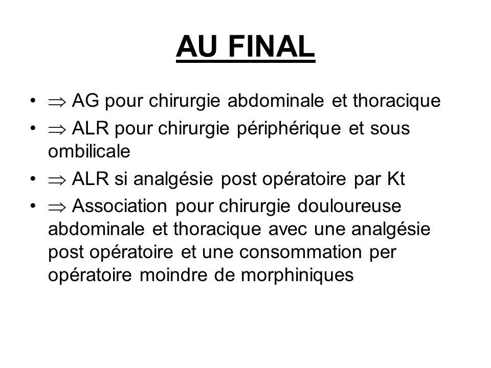 AU FINAL AG pour chirurgie abdominale et thoracique ALR pour chirurgie périphérique et sous ombilicale ALR si analgésie post opératoire par Kt Associa