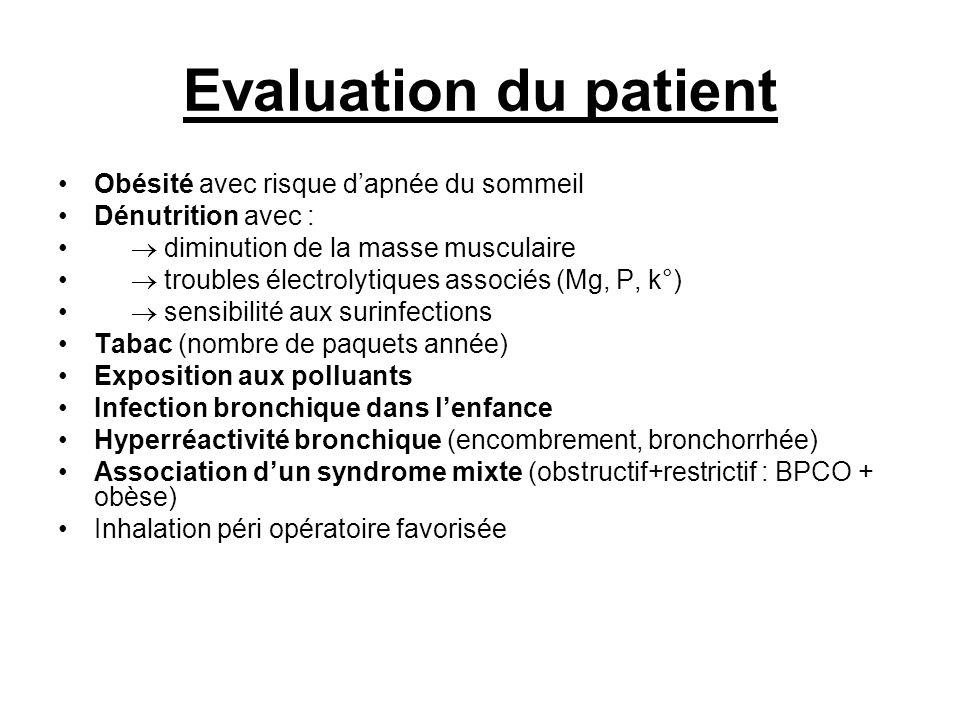 Evaluation du patient Obésité avec risque dapnée du sommeil Dénutrition avec : diminution de la masse musculaire troubles électrolytiques associés (Mg