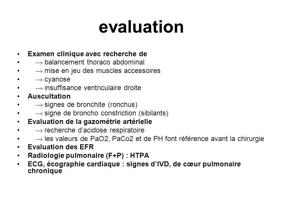 evaluation Examen clinique avec recherche de balancement thoraco abdominal mise en jeu des muscles accessoires cyanose insuffisance ventriculaire droi