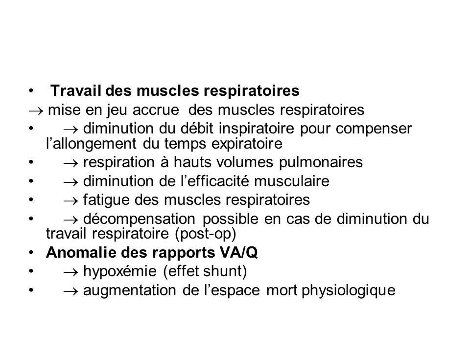 Travail des muscles respiratoires mise en jeu accrue des muscles respiratoires diminution du débit inspiratoire pour compenser lallongement du temps e