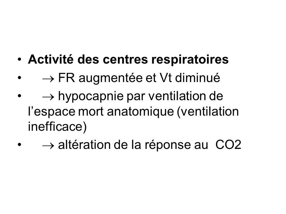 Activité des centres respiratoires FR augmentée et Vt diminué hypocapnie par ventilation de lespace mort anatomique (ventilation inefficace) altératio