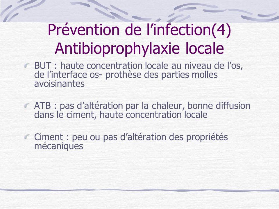Prévention de linfection(4) Antibioprophylaxie locale BUT : haute concentration locale au niveau de los, de linterface os- prothèse des parties molles