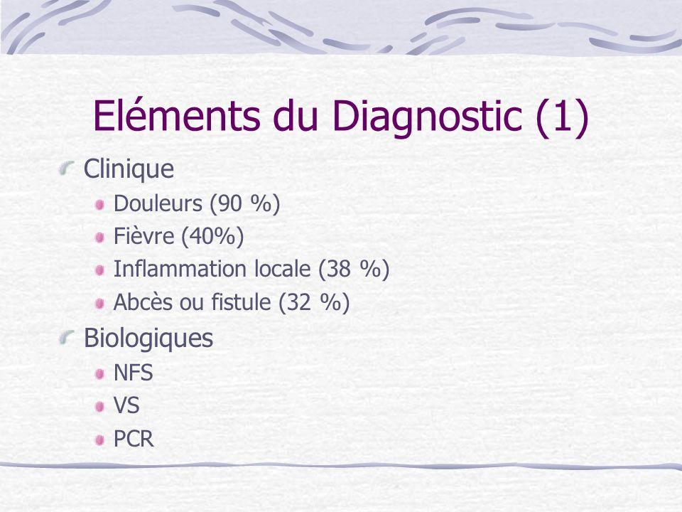 Eléments du Diagnostic (1) Clinique Douleurs (90 %) Fièvre (40%) Inflammation locale (38 %) Abcès ou fistule (32 %) Biologiques NFS VS PCR