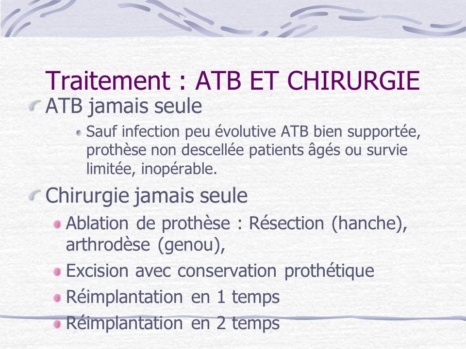 Traitement : ATB ET CHIRURGIE ATB jamais seule Sauf infection peu évolutive ATB bien supportée, prothèse non descellée patients âgés ou survie limitée