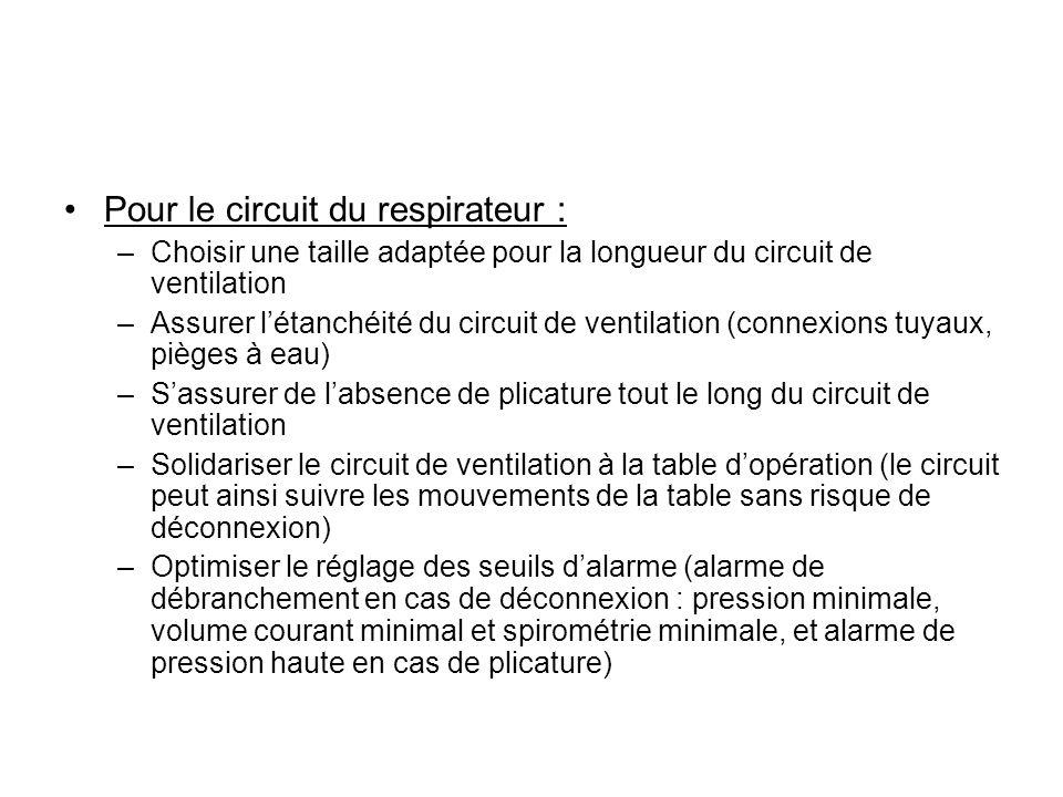 Pour le circuit du respirateur : –Choisir une taille adaptée pour la longueur du circuit de ventilation –Assurer létanchéité du circuit de ventilation