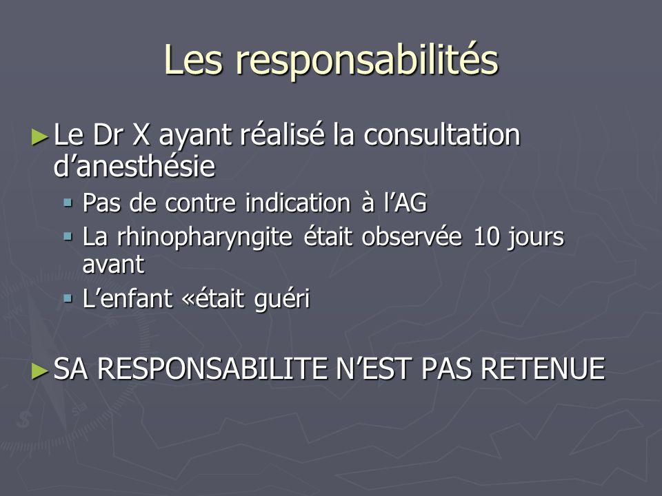 Les responsabilités Le Dr X ayant réalisé la consultation danesthésie Le Dr X ayant réalisé la consultation danesthésie Pas de contre indication à lAG