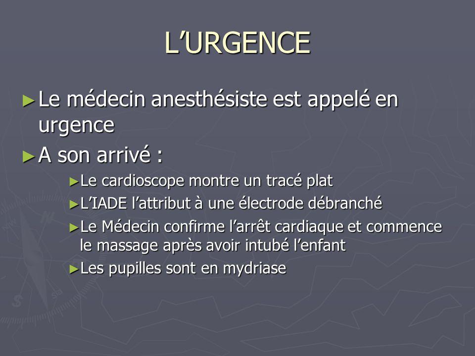 LURGENCE Le médecin anesthésiste est appelé en urgence Le médecin anesthésiste est appelé en urgence A son arrivé : A son arrivé : Le cardioscope mont