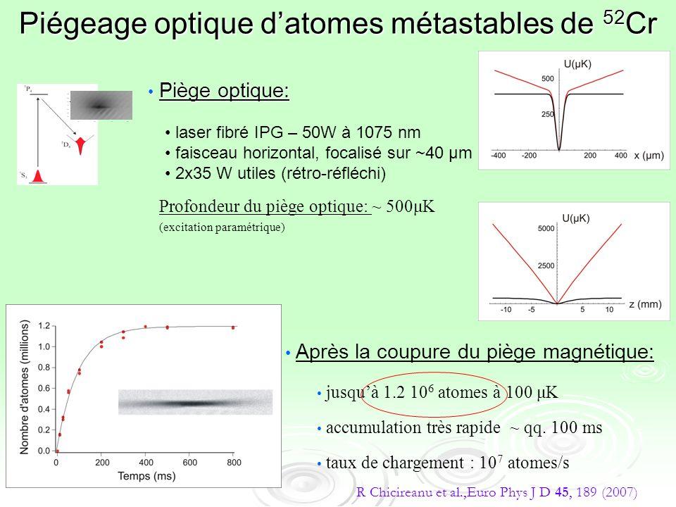 Piégeage optique datomes métastables de 52 Cr Profondeur du piège optique: ~ 500μK (excitation paramétrique) jusquà 1.2 10 6 atomes à 100 μK accumulat