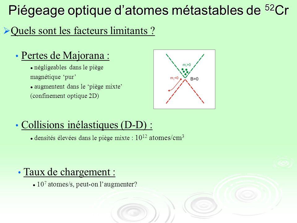 Piégeage optique datomes métastables de 52 Cr Quels sont les facteurs limitants ? Pertes de Majorana : négligeables dans le piège magnétique pur augme