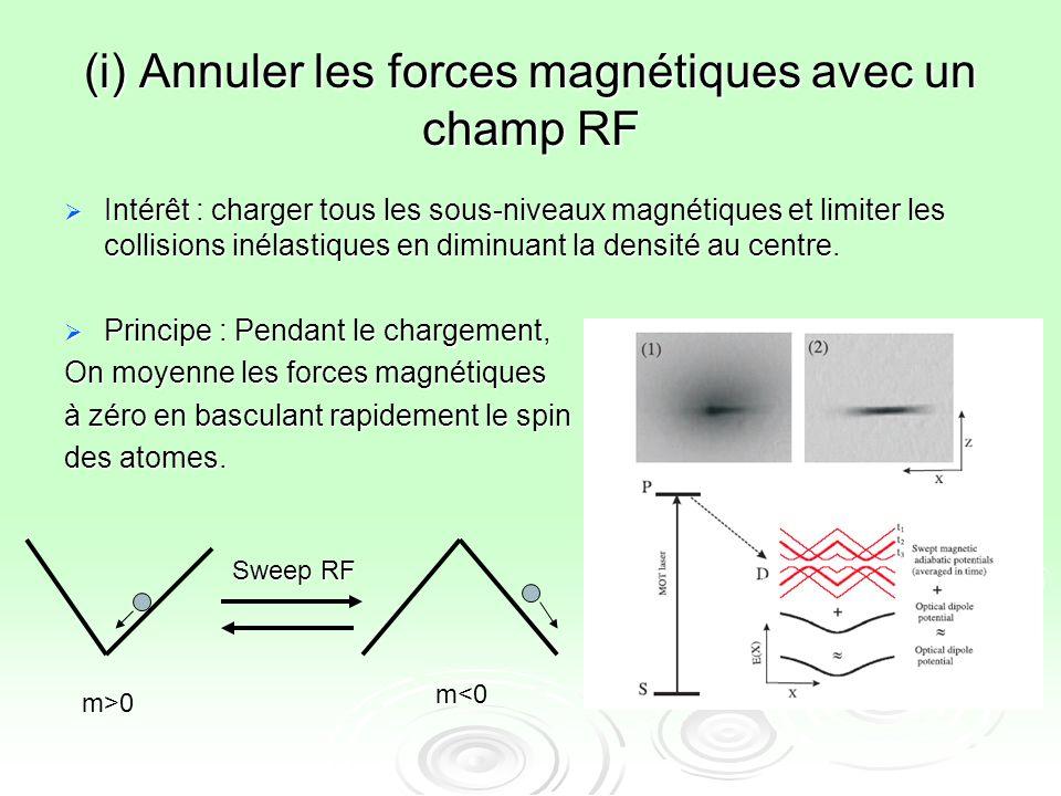 (i) Annuler les forces magnétiques avec un champ RF Intérêt : charger tous les sous-niveaux magnétiques et limiter les collisions inélastiques en dimi