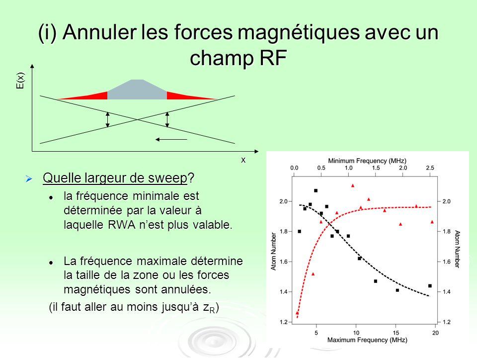 (i) Annuler les forces magnétiques avec un champ RF Quelle largeur de sweep? Quelle largeur de sweep? la fréquence minimale est déterminée par la vale
