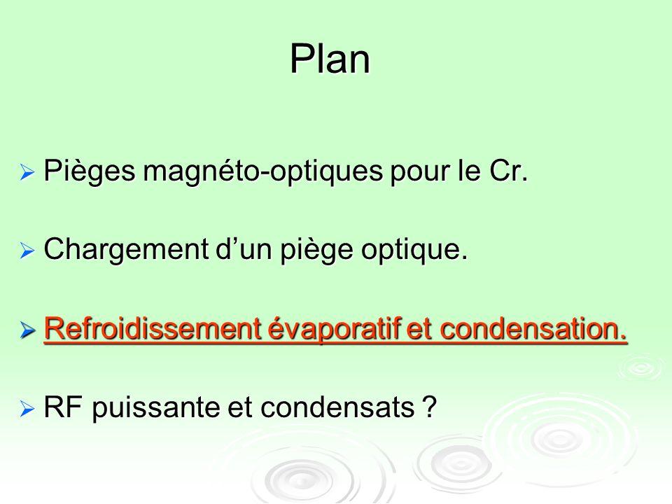Plan Pièges magnéto-optiques pour le Cr. Pièges magnéto-optiques pour le Cr. Chargement dun piège optique. Chargement dun piège optique. Refroidisseme
