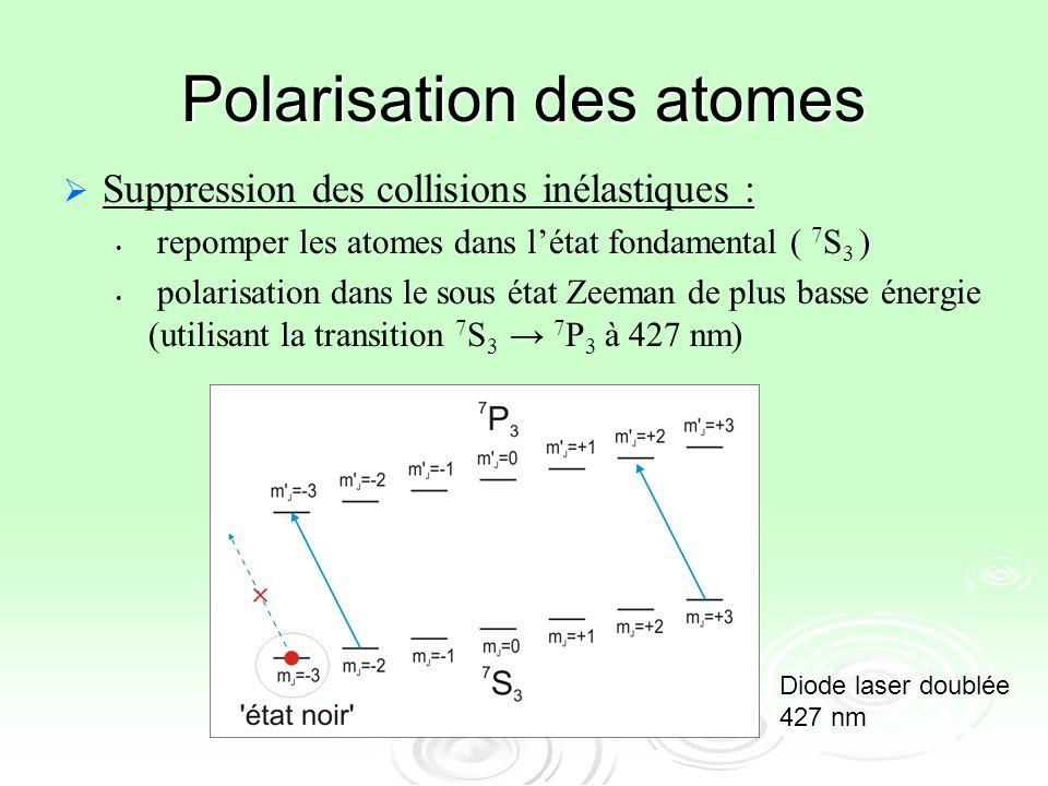 Polarisation des atomes Suppression des collisions inélastiques : repomper les atomes dans létat fondamental ( 7 S 3 ) polarisation dans le sous état