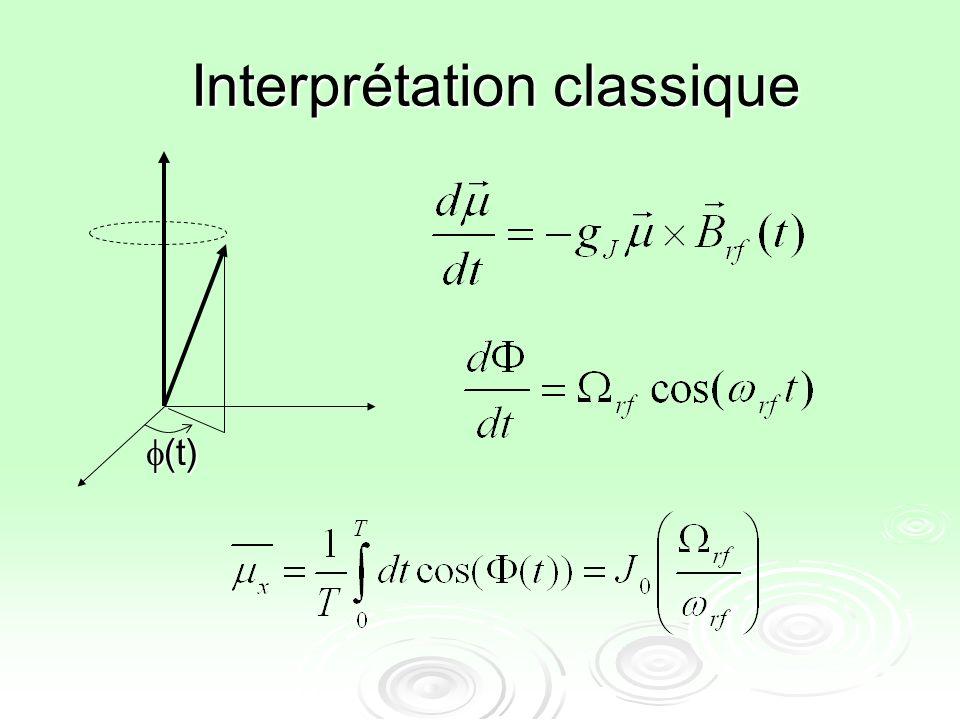 B rf (t) (t) (t) Interprétation classique