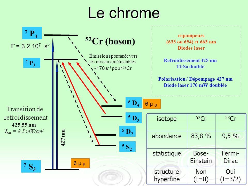 Le chrome Oui (I=3/2) Non (I=0) structure hyperfine Fermi- Dirac Bose- Einstein statistique 9,5 %83,8 %abondance 53 Cr 52 Crisotope 52 Cr (boson) 7 P