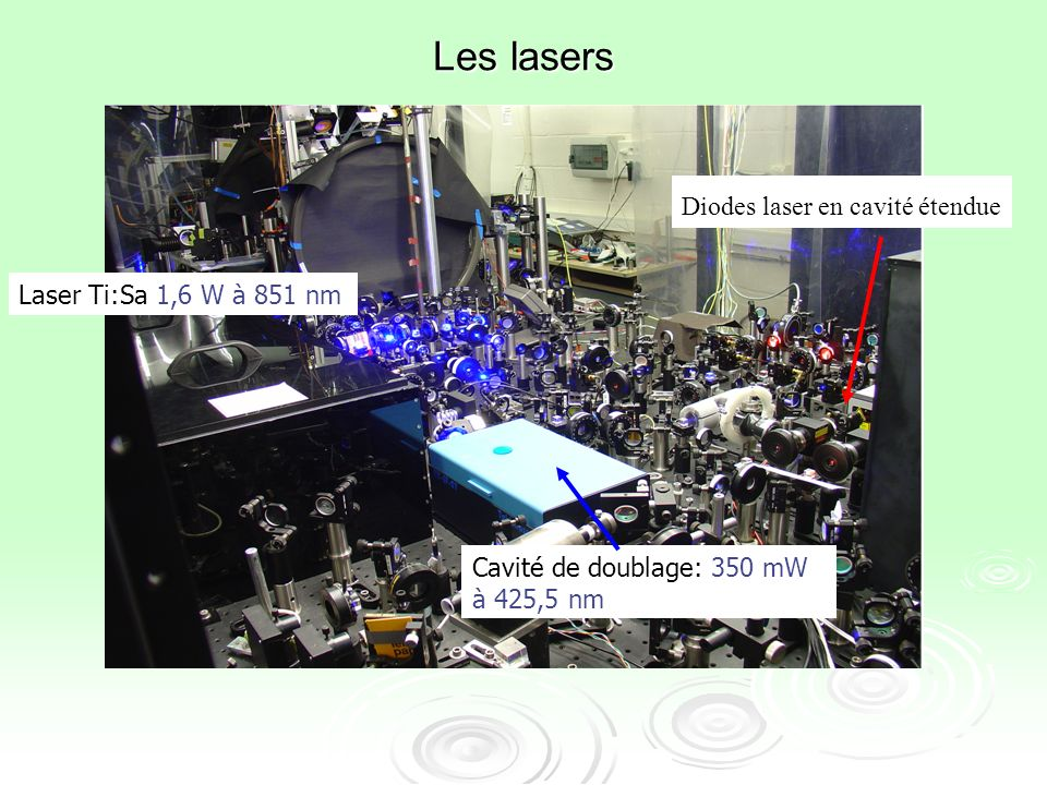 Système pour ultravide: Four pour le Cr (T~1500°C) P I = 10 -10 mbar !!.