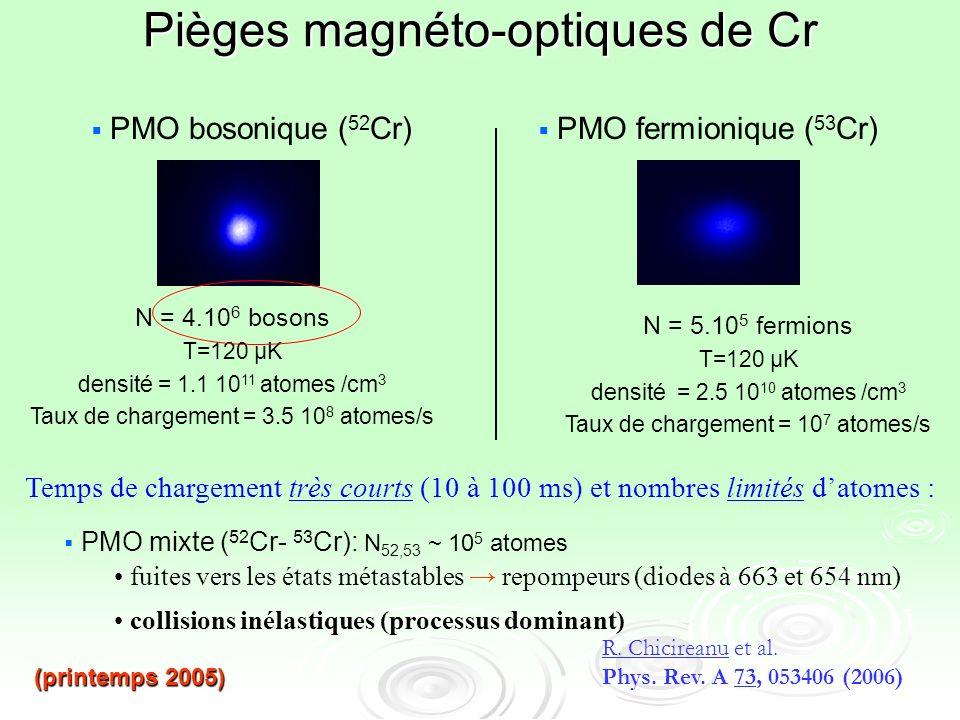 Pièges magnéto-optiques de Cr PMO bosonique ( 52 Cr) PMO fermionique ( 53 Cr) N = 4.10 6 bosons T=120 μK densité = 1.1 10 11 atomes /cm 3 Taux de char