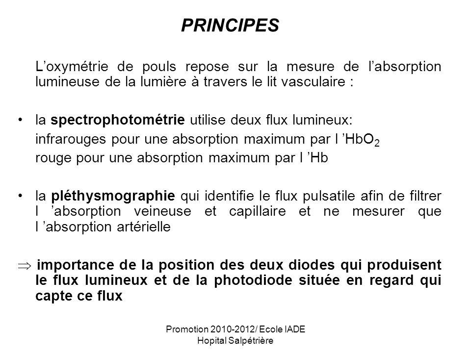 Promotion 2010-2012/ Ecole IADE Hopital Salpétrière PRINCIPES Loxymétrie de pouls repose sur la mesure de labsorption lumineuse de la lumière à traver