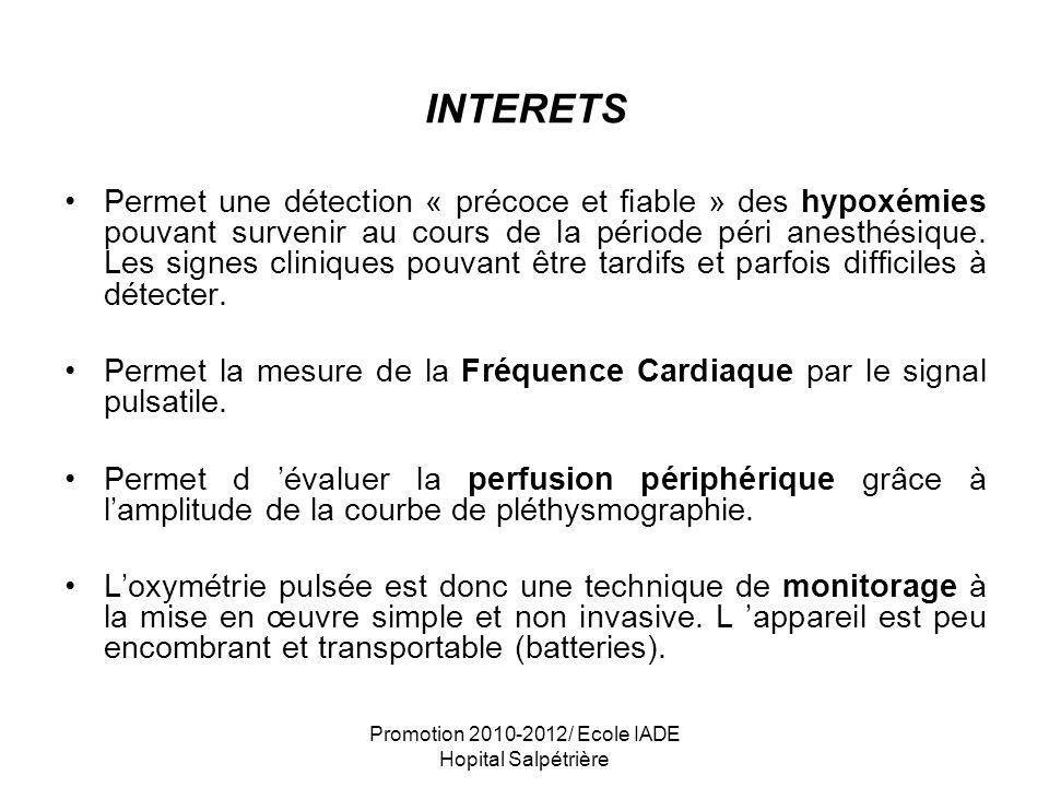 INTERETS Permet une détection « précoce et fiable » des hypoxémies pouvant survenir au cours de la période péri anesthésique. Les signes cliniques pou