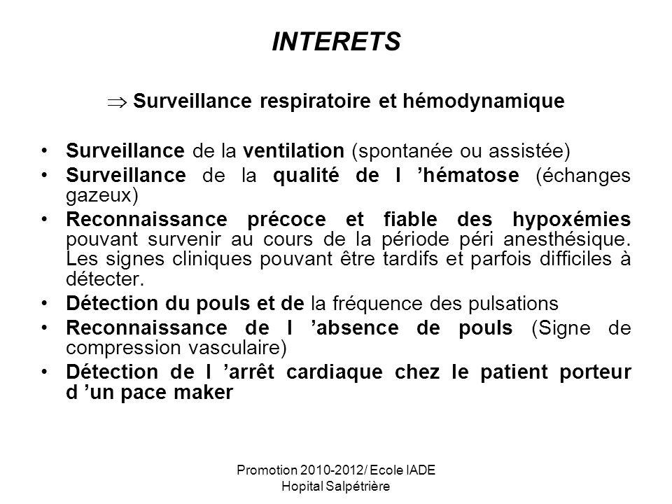 Promotion 2010-2012/ Ecole IADE Hopital Salpétrière INTERETS Surveillance respiratoire et hémodynamique Surveillance de la ventilation (spontanée ou a