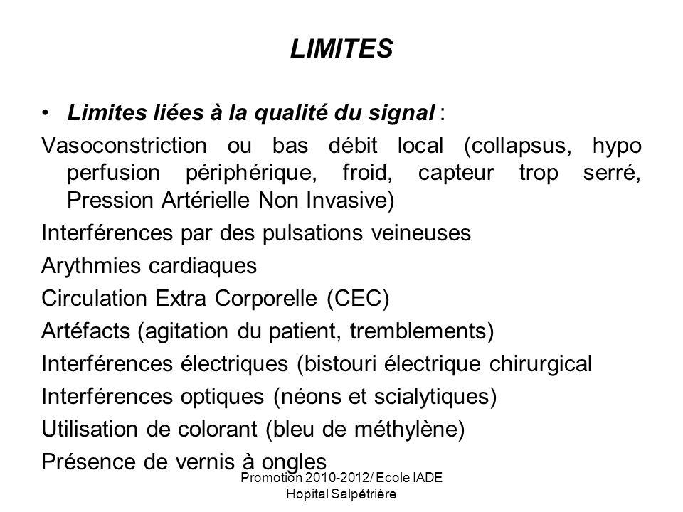 Promotion 2010-2012/ Ecole IADE Hopital Salpétrière LIMITES Limites liées à la qualité du signal : Vasoconstriction ou bas débit local (collapsus, hyp