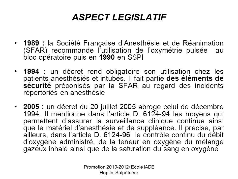 Promotion 2010-2012/ Ecole IADE Hopital Salpétrière ASPECT LEGISLATIF 1989 : la Société Française dAnesthésie et de Réanimation (SFAR) recommande luti