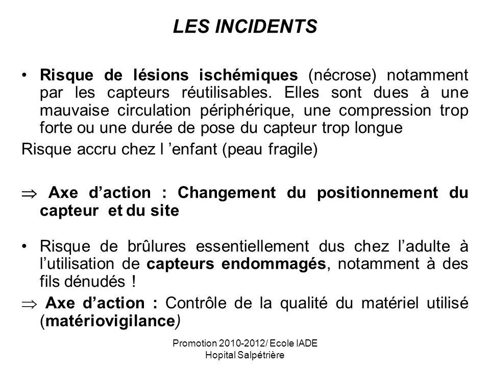 Promotion 2010-2012/ Ecole IADE Hopital Salpétrière LES INCIDENTS Risque de lésions ischémiques (nécrose) notamment par les capteurs réutilisables. El