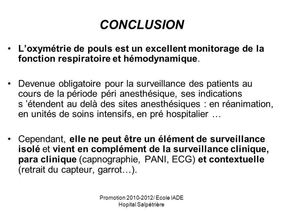 Promotion 2010-2012/ Ecole IADE Hopital Salpétrière CONCLUSION Loxymétrie de pouls est un excellent monitorage de la fonction respiratoire et hémodyna
