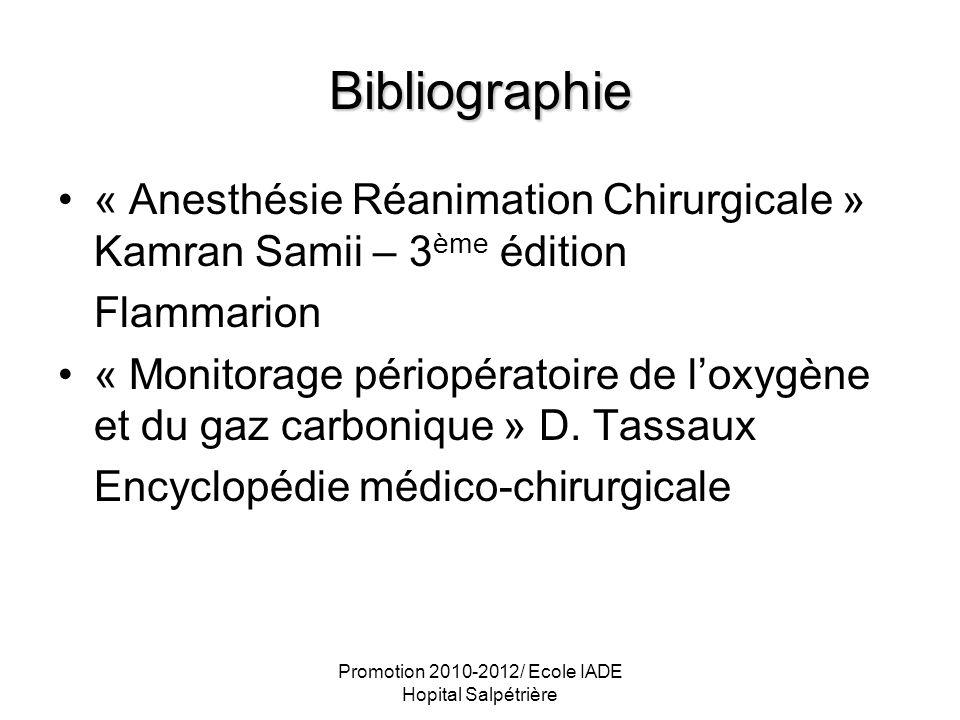 Promotion 2010-2012/ Ecole IADE Hopital Salpétrière Bibliographie « Anesthésie Réanimation Chirurgicale » Kamran Samii – 3 ème édition Flammarion « Mo