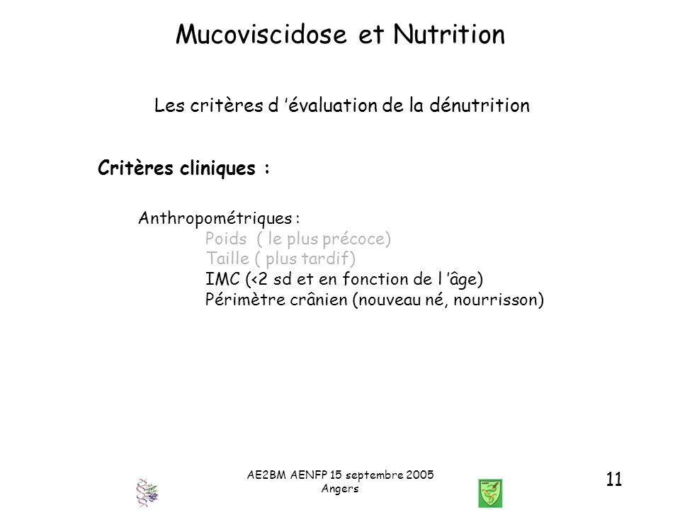 AE2BM AENFP 15 septembre 2005 Angers 11 Mucoviscidose et Nutrition Les critères d évaluation de la dénutrition Critères cliniques : Anthropométriques