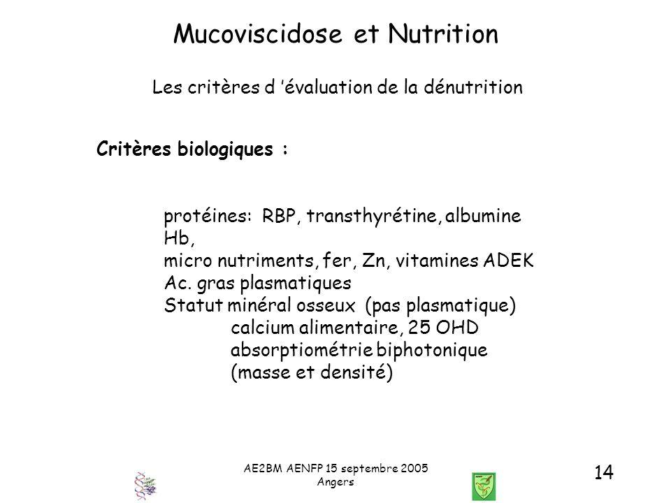 AE2BM AENFP 15 septembre 2005 Angers 14 Mucoviscidose et Nutrition Les critères d évaluation de la dénutrition Critères biologiques : protéines: RBP,