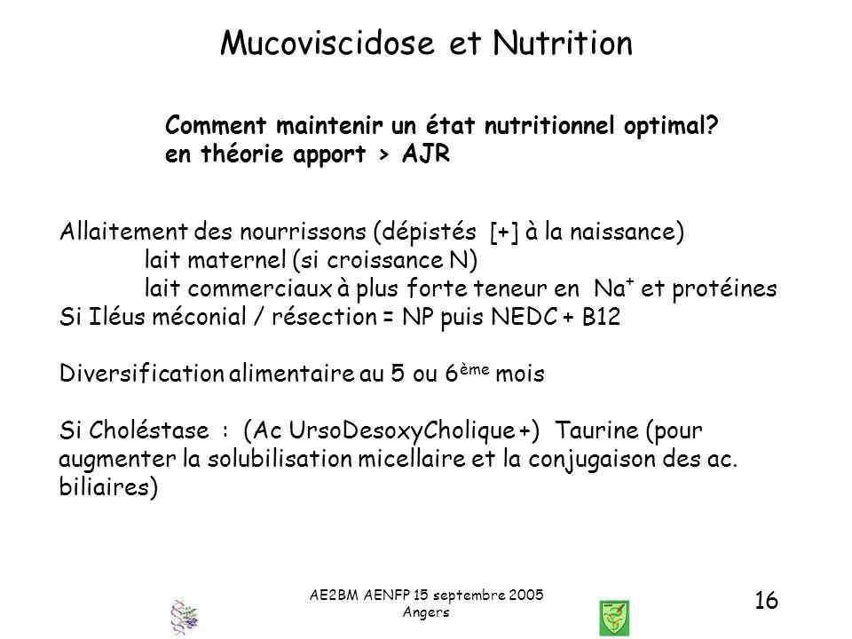 AE2BM AENFP 15 septembre 2005 Angers 16 Mucoviscidose et Nutrition Comment maintenir un état nutritionnel optimal? en théorie apport > AJR Allaitement