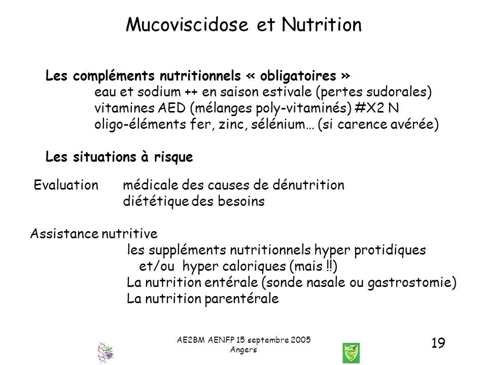 AE2BM AENFP 15 septembre 2005 Angers 19 Mucoviscidose et Nutrition Evaluation médicale des causes de dénutrition diététique des besoins Les complément