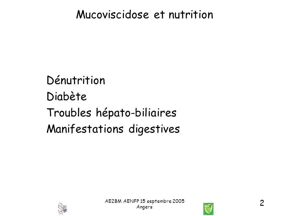 AE2BM AENFP 15 septembre 2005 Angers 23 Mucoviscidose et Nutrition et déficit en glucagon (d où apparition tardive du diabète, peu dacidocétose, hypoglycémies parfois sévères lors de l initiation de linsulinothérapie) Diabète de la mucoviscidose à la fois de type 1 et 2 Type1 = Destruction des îlots de Langerhans, mais non auto immune effective dès – 50% des îlots Type2 = Intolérance au glucose sans insulino-résistance ni variation de l insulinosensibilité