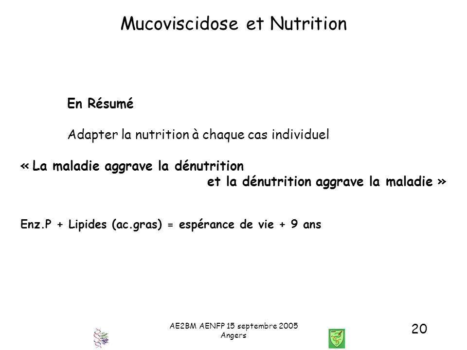 AE2BM AENFP 15 septembre 2005 Angers 20 Mucoviscidose et Nutrition En Résumé Adapter la nutrition à chaque cas individuel « La maladie aggrave la dénu