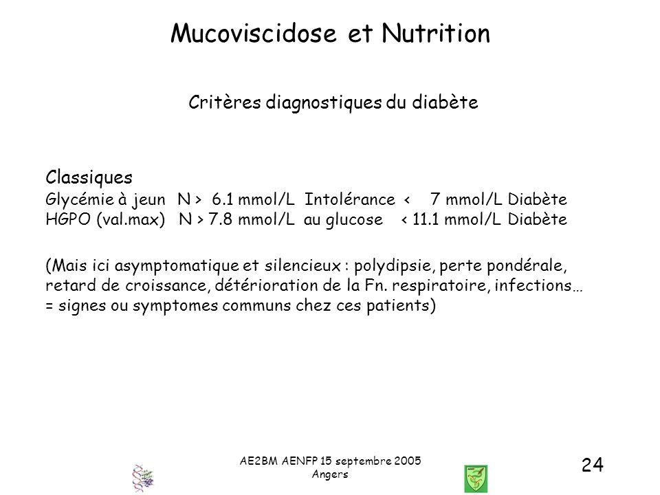 AE2BM AENFP 15 septembre 2005 Angers 24 Mucoviscidose et Nutrition Critères diagnostiques du diabète Classiques Glycémie à jeun N > 6.1 mmol/L Intolér