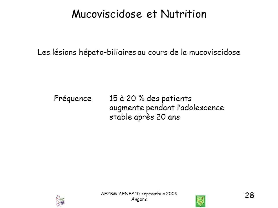 AE2BM AENFP 15 septembre 2005 Angers 28 Mucoviscidose et Nutrition Les lésions hépato-biliaires au cours de la mucoviscidose Fréquence 15 à 20 % des p