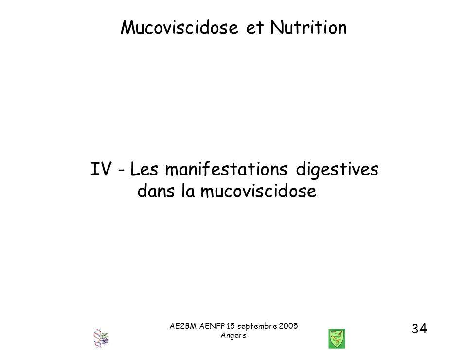 AE2BM AENFP 15 septembre 2005 Angers 34 Mucoviscidose et Nutrition IV - Les manifestations digestives dans la mucoviscidose