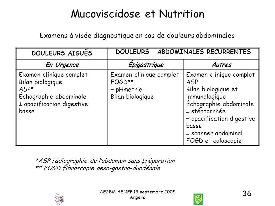 AE2BM AENFP 15 septembre 2005 Angers 36 Mucoviscidose et Nutrition DOULEURS AIGUËS DOULEURS ABDOMINALES RECURRENTES En UrgenceÉpigastriqueAutres Exame