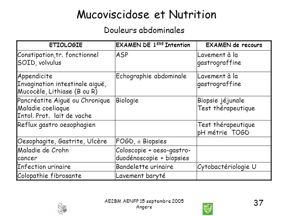 AE2BM AENFP 15 septembre 2005 Angers 37 Mucoviscidose et Nutrition ETIOLOGIEEXAMEN DE 1 ERE IntentionEXAMEN de recours Constipation,tr. fonctionnel SO