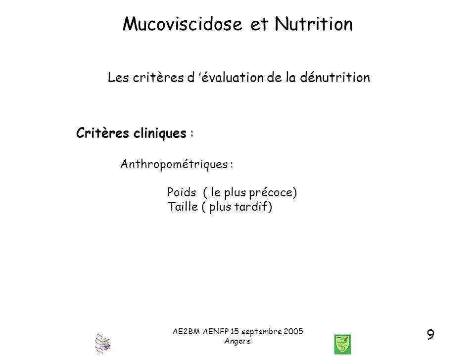 AE2BM AENFP 15 septembre 2005 Angers 20 Mucoviscidose et Nutrition En Résumé Adapter la nutrition à chaque cas individuel « La maladie aggrave la dénutrition et la dénutrition aggrave la maladie » Enz.P + Lipides (ac.gras) = espérance de vie + 9 ans