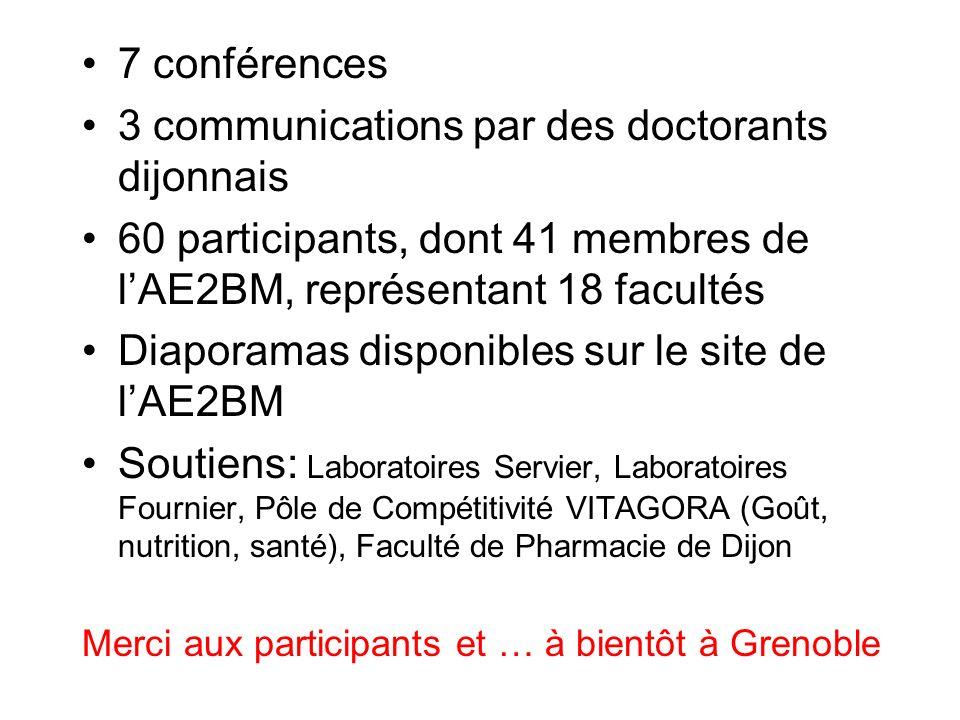 7 conférences 3 communications par des doctorants dijonnais 60 participants, dont 41 membres de lAE2BM, représentant 18 facultés Diaporamas disponibles sur le site de lAE2BM Soutiens: Laboratoires Servier, Laboratoires Fournier, Pôle de Compétitivité VITAGORA (Goût, nutrition, santé), Faculté de Pharmacie de Dijon Merci aux participants et … à bientôt à Grenoble