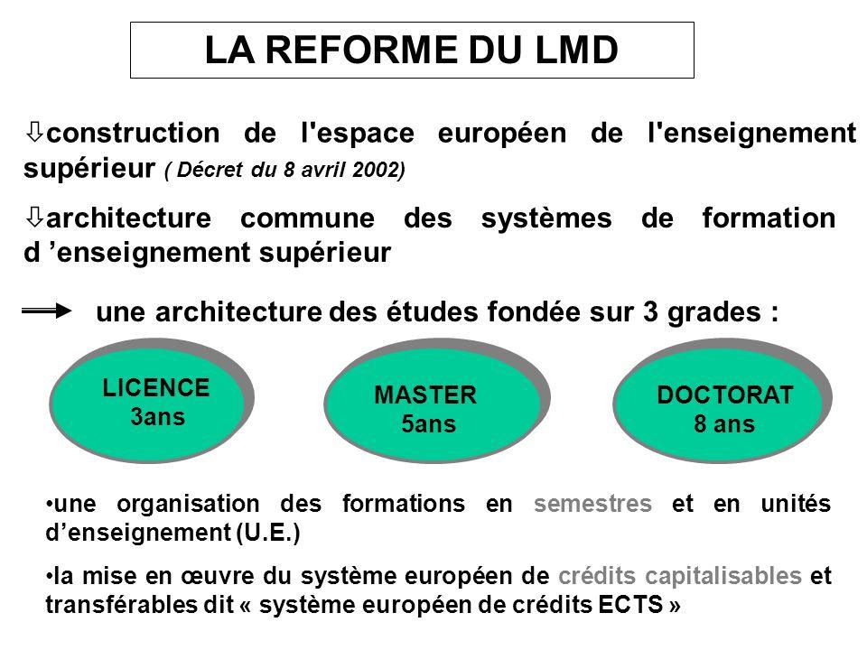 ò construction de l'espace européen de l'enseignement supérieur ( Décret du 8 avril 2002) ò architecture commune des systèmes de formation d enseignem