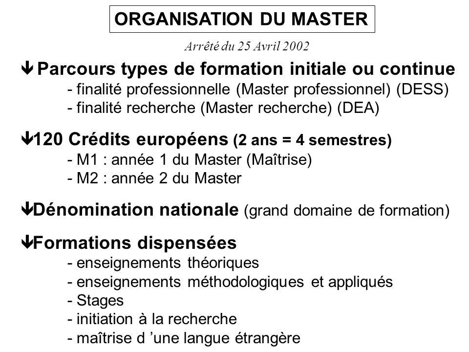 ORGANISATION DU MASTER ê Parcours types de formation initiale ou continue - finalité professionnelle (Master professionnel) (DESS) - finalité recherch