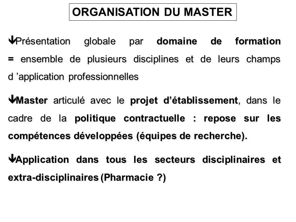 ORGANISATION DU MASTER Présentation globale par domaine de formation = ensemble de plusieurs disciplines et de leurs champs d application professionne